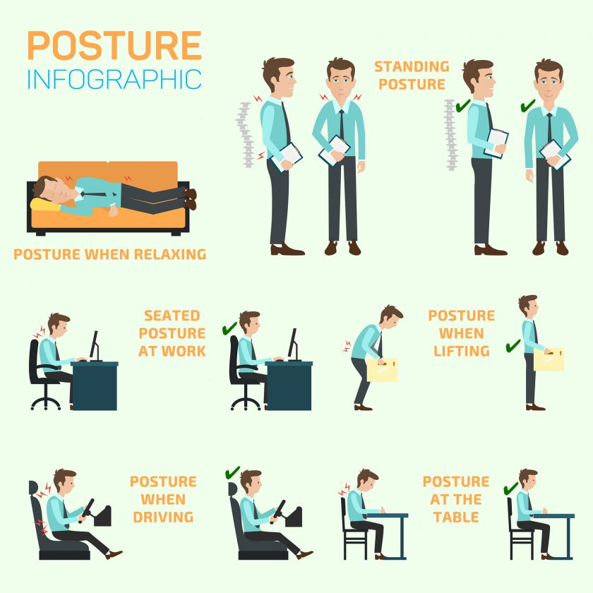 The Importance Of Good Posture Osteopaths For Industry
