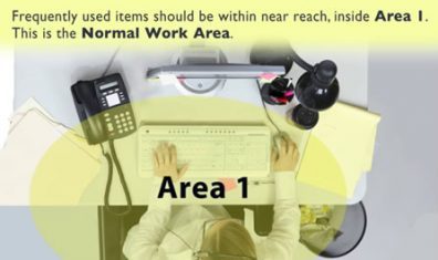 Picture showing where frequently used items should be positioned on an office desk.