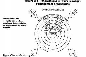 Dynamic Risk Assessment – the Onion Model