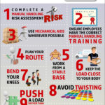 Manual Handling – Top 10 Tips infographic